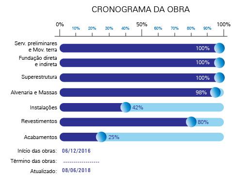 cronograma_obras_maontalcino-01-01