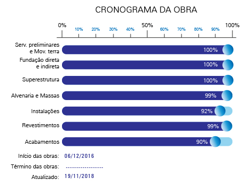 cronograma_obras_maontalcino-01