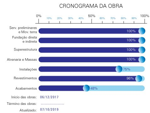 cronograma_obras_MI-NIDO